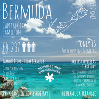 Greetings from... Bermuda