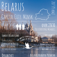 Greetings from ... Belarus