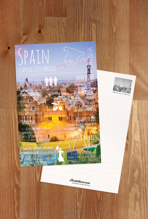 Greetings from spain greetings from series postcards spain greetings from spain m4hsunfo