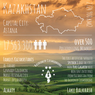 Greetings from ... Kazakhstan