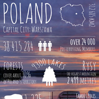 Greetings from... Poland - Masuria