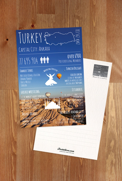 Greetings from turkey greetings from series postcards turkey greetings from turkey m4hsunfo