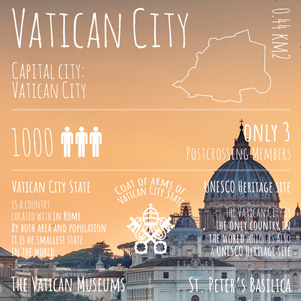 Greetings from ... Vatican City