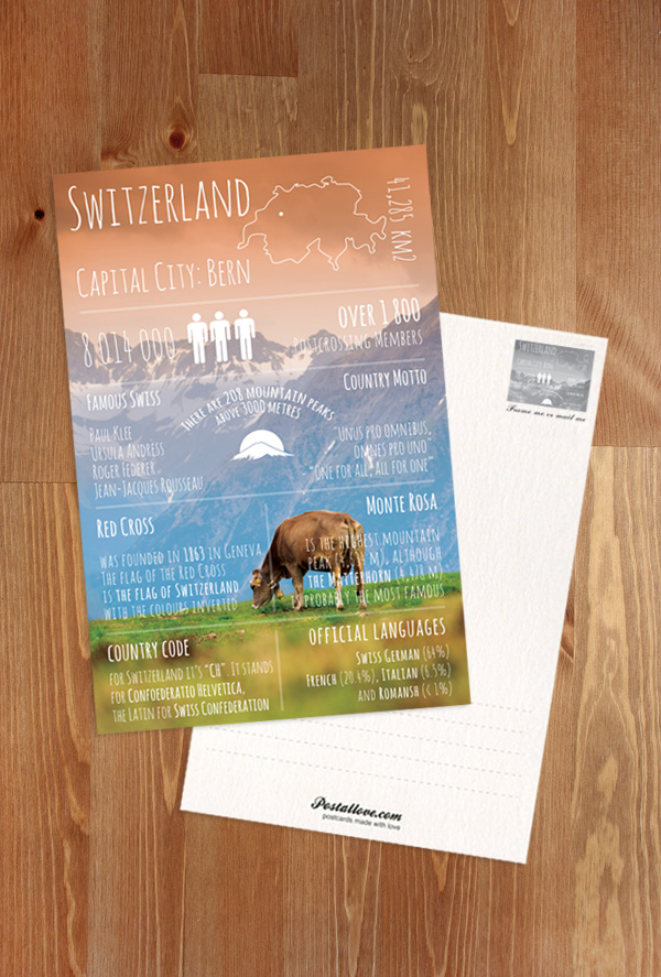 Greetings from switzerland greetings from series postcards switzerland greetings from switzerland m4hsunfo